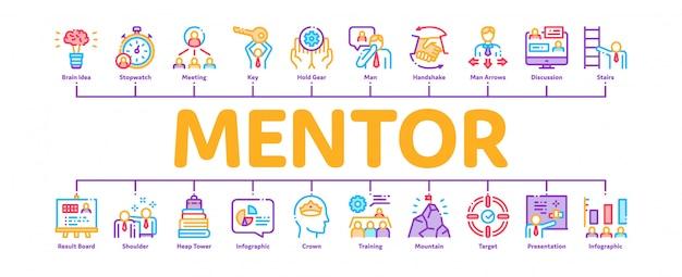 Insegna di infographic minima di relazione del mentore