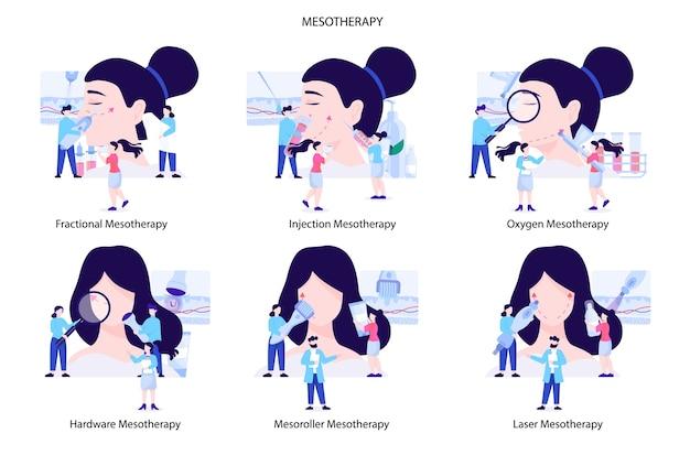 Set di tipi di mesoterapia. trattamento ringiovanente per la pelle. moderna procedura di sollevamento. frazionario e iniezione. ossigeno e hardware, mesoroller e mesoterapia laser.