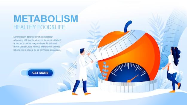 Pagina di destinazione piatta per metabolismo con intestazione, modello di banner.