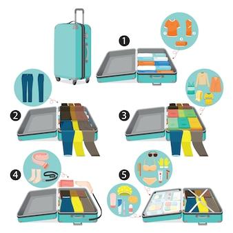 Metodo per preparare vestiti e necessità sui bagagli per il viaggio