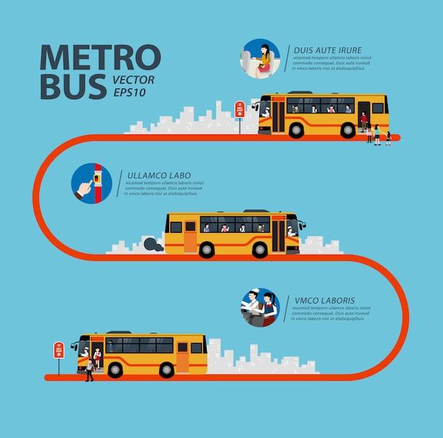 Modello di mappa percorso bus della metropolitana. trasporto di affari, fermata dell'autobus, città, scuolabus.