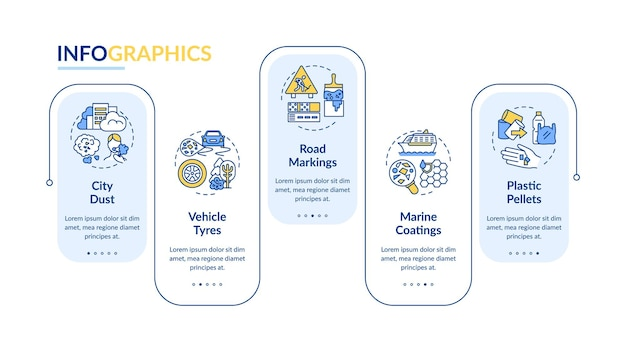 Modello di infografica fonti di microplastiche