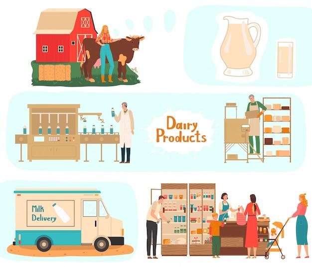 Elaborazione di produzione di latte dall'azienda lattiera con le mucche attraverso l'industria della fabbrica all'illustrazione del fumetto del consumatore di consegna di prodotti lattea.
