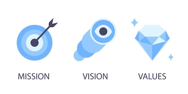 Visione della missione e valori di icone di design in stile piatto segni