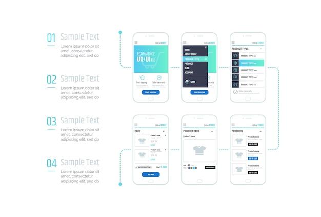 Interfaccia dell'applicazione mobile