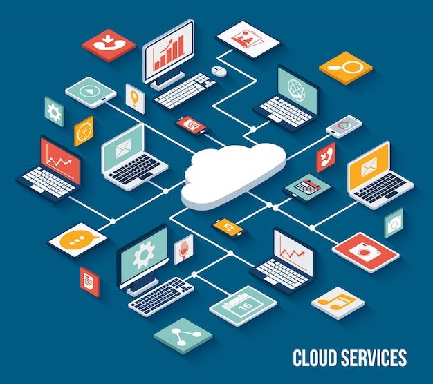 Servizi cloud cloud mobili isometrici