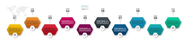 La fila di modelli di passaggi di progettazione di forma esagonale può spiegare e guidare l'infografica del processo di lavoro