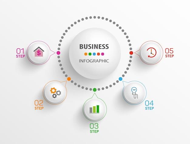 Modello di progettazione infografica business moderno con 5 passaggi