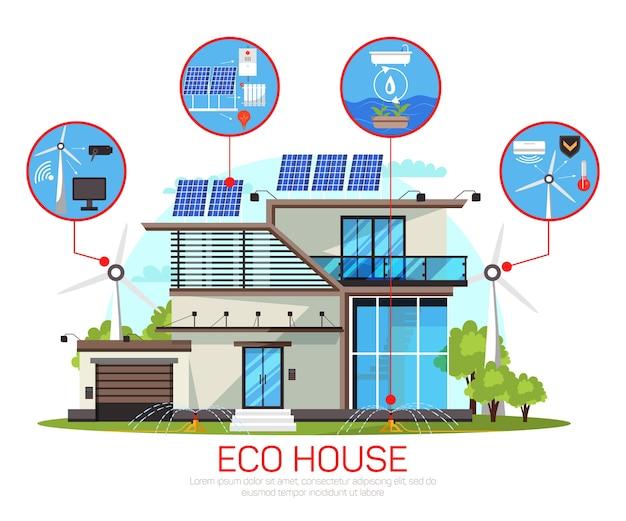 Modello di casa moderna eco, layout di poster di energia rinnovabile alternativa, tecnologia ecologicamente pulita, riutilizzo dell'acqua