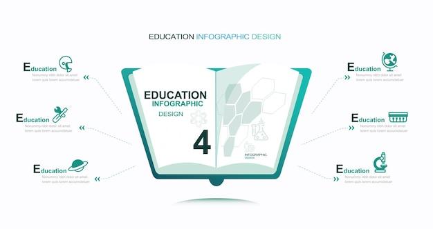 Educazione moderna banner design illustrazione stock infografica elearning education technology ic