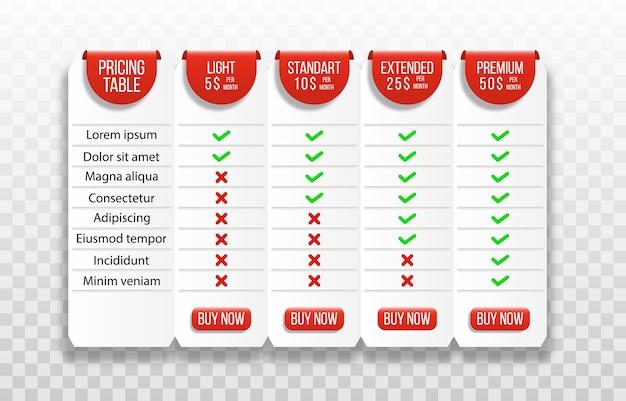 Moderna tabella di confronto dei prezzi con vari piani di abbonamento, luogo per la descrizione.