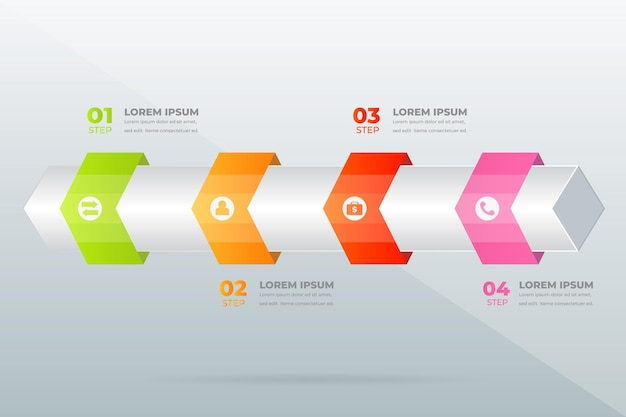 Infografica sui passaggi professionali moderni