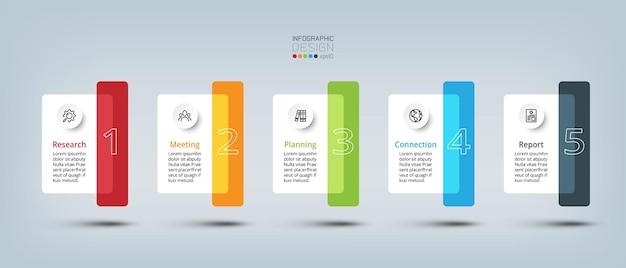 Design moderno quadrato con 5 procedure di lavoro per la presentazione dei risultati e delle capacità per affari, organizzazione, azienda e marketing. infografica.