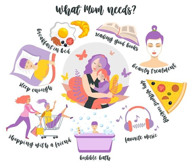 Prevenzione del burnout della mamma ciò di cui la mamma ha bisogno illustrazione del concetto di cura di sé ogni mamma desidera dormire bene leggere cibo gustoso bagno rilassante musica e comunicazione