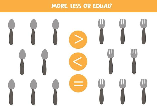 Più, meno, uguale a cucchiai e forchette da cucina. gioco di matematica per bambini.