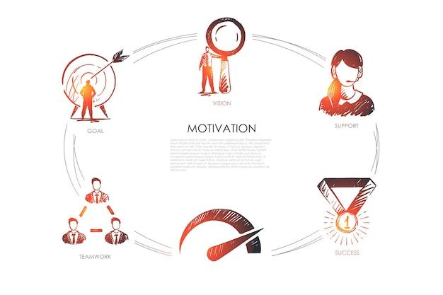 Motivazione, visione, supporto, successo, obiettivo, infografica sulle prestazioni