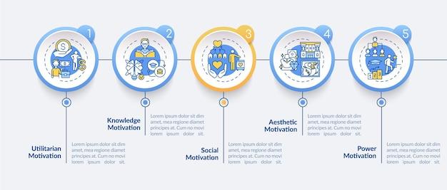 Modello di infografica fattori motivazionali