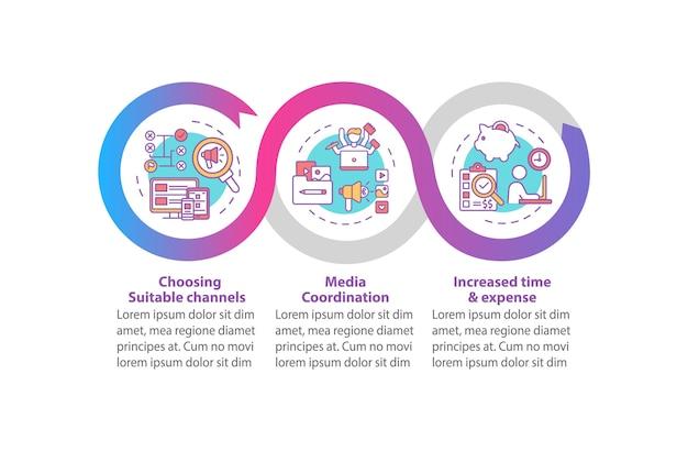 Modello di infografica marketing multicanale