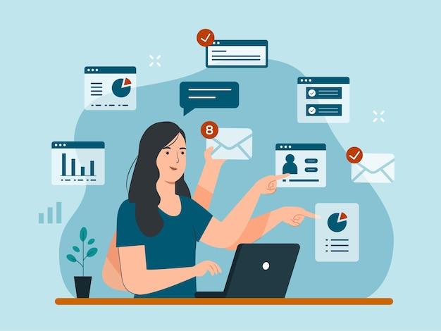 Multitasking e concetto di produttività