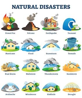 Illustrazione di catastrofi naturali. insieme di raccolta del tempo di pericolo etichettato.