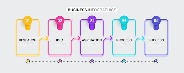Neon abstract 3d sottile linea infografica modello con 5 passaggi.