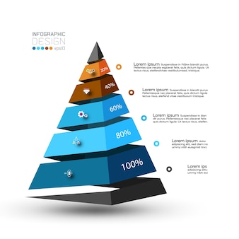Il nuovo design della forma piramidale presenta i risultati di analisi di processo, organizzazioni imprenditoriali, ricerca. infografica.