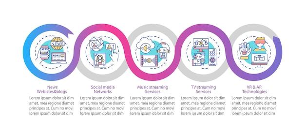 Modello di infografica di nuovi tipi di media. siti web di notizie, elementi di design di presentazione in streaming musicale. visualizzazione dei dati con 5 passaggi. elaborare il grafico della sequenza temporale. layout del flusso di lavoro con icone lineari