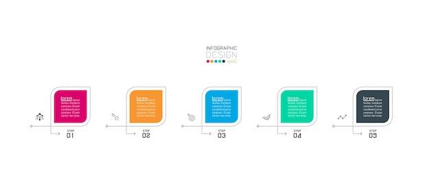Nuovo design quadrato cinque opzioni di analisi del lavoro che presenta i risultati di studi su vari lavori. infografica.
