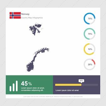 Modello di norvegia mappa e bandiera infografica