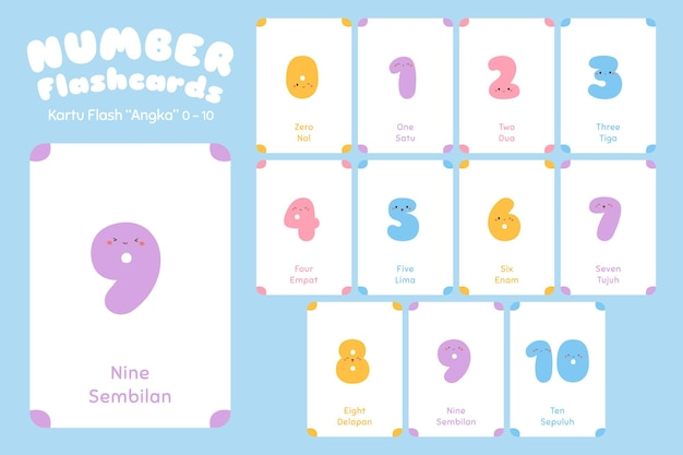 Numero, da zero a dieci, flashcard bilingue impostati.