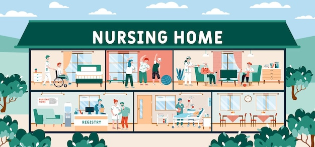 Casa di cura con personale medico e illustrazione vettoriale piatto di pazienti anziani