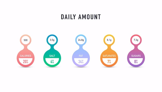 Guida ai fatti nutrizionali per dose infografica