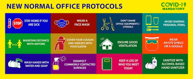 Il poster del protocollo dell'ufficio o le pratiche di salute pubblica per il covid19 o i protocolli di salute e sicurezza