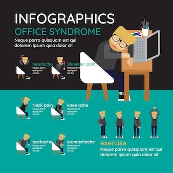 Infografica di sindrome da ufficio