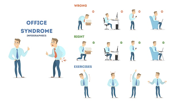 Set di sindrome di office.