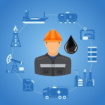 Infografica dell'industria petrolifera