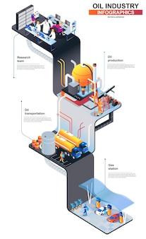 Illustrazione isometrica moderna di concetto di industria petrolifera