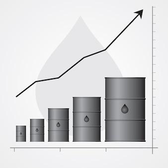 Infografica olio su sfondo bianco