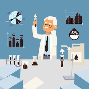 Prova dell'olio in laboratorio speciale, illustrazione. lo scienziato personaggio maschile anziano conduce test sperimentali per controllare il minerale