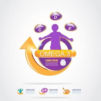 Omega 3 vitamine per prodotto per bambini logo concept