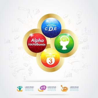 Prodotti omega nutrition e vitamin logo per bambini.