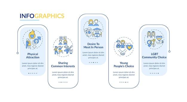 Modello di infografica per motivi di appuntamenti online
