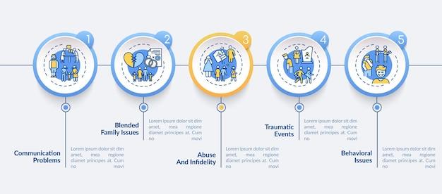 Modello di infografica di tipi di terapia familiare online