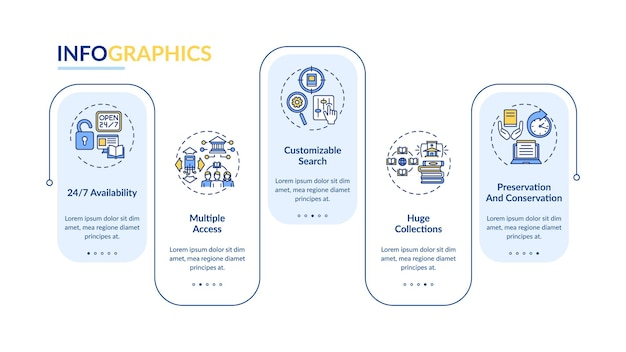 Modello di infografica sui vantaggi della biblioteca online. elementi di design di presentazione ad accesso multiplo. visualizzazione dei dati con 5 passaggi. elaborare il grafico della sequenza temporale. layout del flusso di lavoro con icone lineari