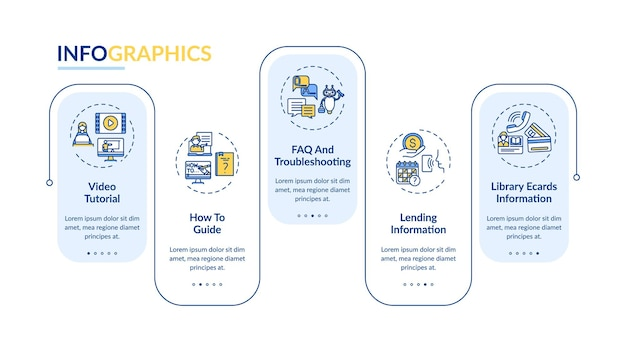 Modello di infografica della linea di assistenza della biblioteca online. elementi di design di presentazione di video tutorial. visualizzazione dei dati con 5 passaggi. elaborare il grafico della sequenza temporale. layout del flusso di lavoro con icone lineari