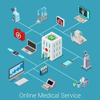 Isometria isometrica piana di servizio medico online collegato set di icone concetto di web medicina ospedale internet.