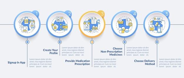 Modello di infografica ordine di farmaci online. crea gli elementi di design della presentazione del tuo profilo. visualizzazione dei dati con 5 passaggi. elaborare il grafico della sequenza temporale. layout del flusso di lavoro con icone lineari