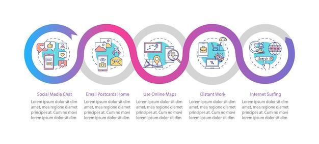 Modello di infografica vettoriale di servizi online. elementi di design per la navigazione in internet, la chat e la presentazione del lavoro. visualizzazione dei dati con 5 passaggi. grafico della sequenza temporale del processo. layout del flusso di lavoro con icone lineari