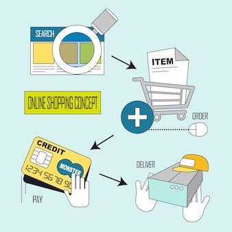 Concetto di shopping online: processo di acquisto in stile linea