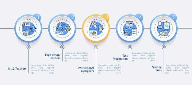 Modello di infografica per tipi di lavori di insegnamento online. elementi di design di presentazione degli insegnanti delle scuole superiori. visualizzazione dei dati con 5 passaggi. elaborare il grafico della sequenza temporale. layout del flusso di lavoro con icone lineari